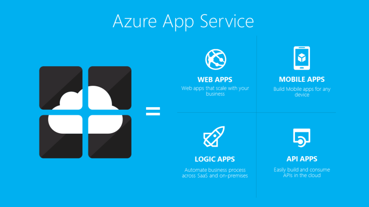 app-service-overview