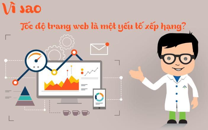 Lý do cần cải thiện tốc độ website